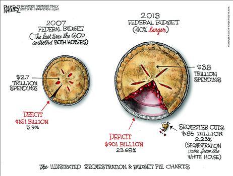 piecharts